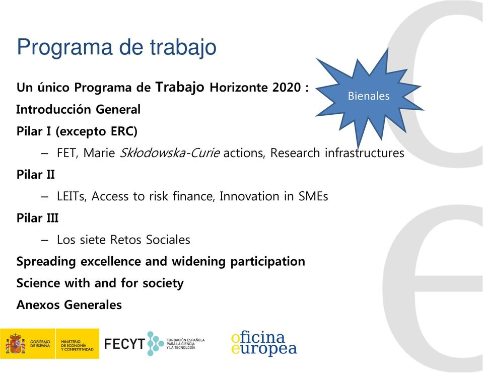Pilar II LEITs, Access to risk finance, Innovation in SMEs Pilar III Los siete Retos