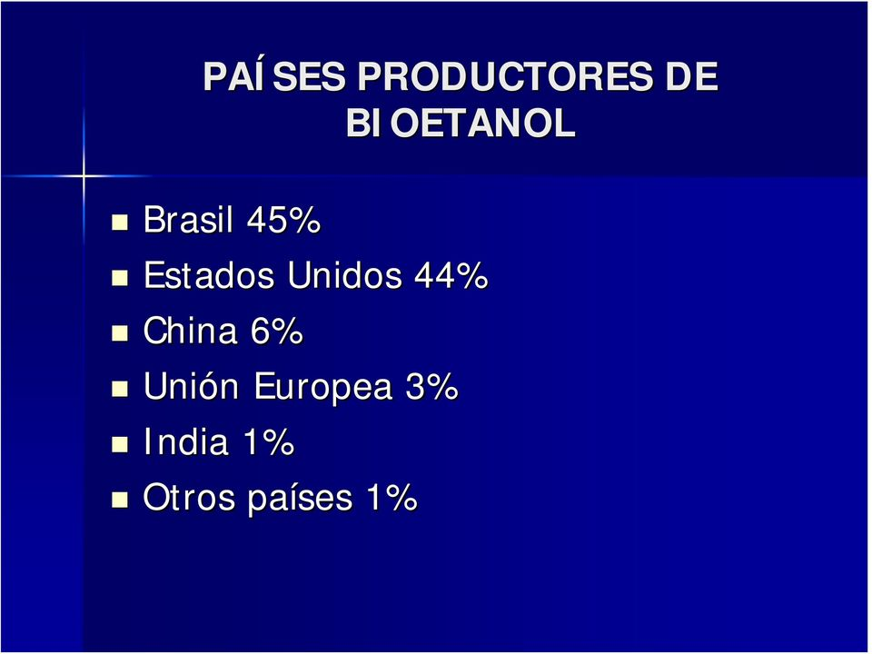 Unidos 44% China 6% Unión n