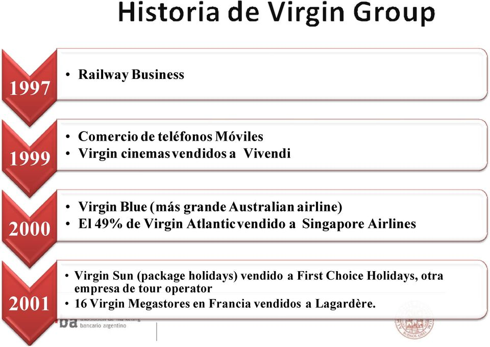 Atlantic vendido a Singapore Airlines Virgin Sun (package holidays) vendido a First