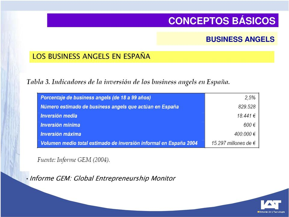 BUSINESS ANGELS EN ESPAÑA