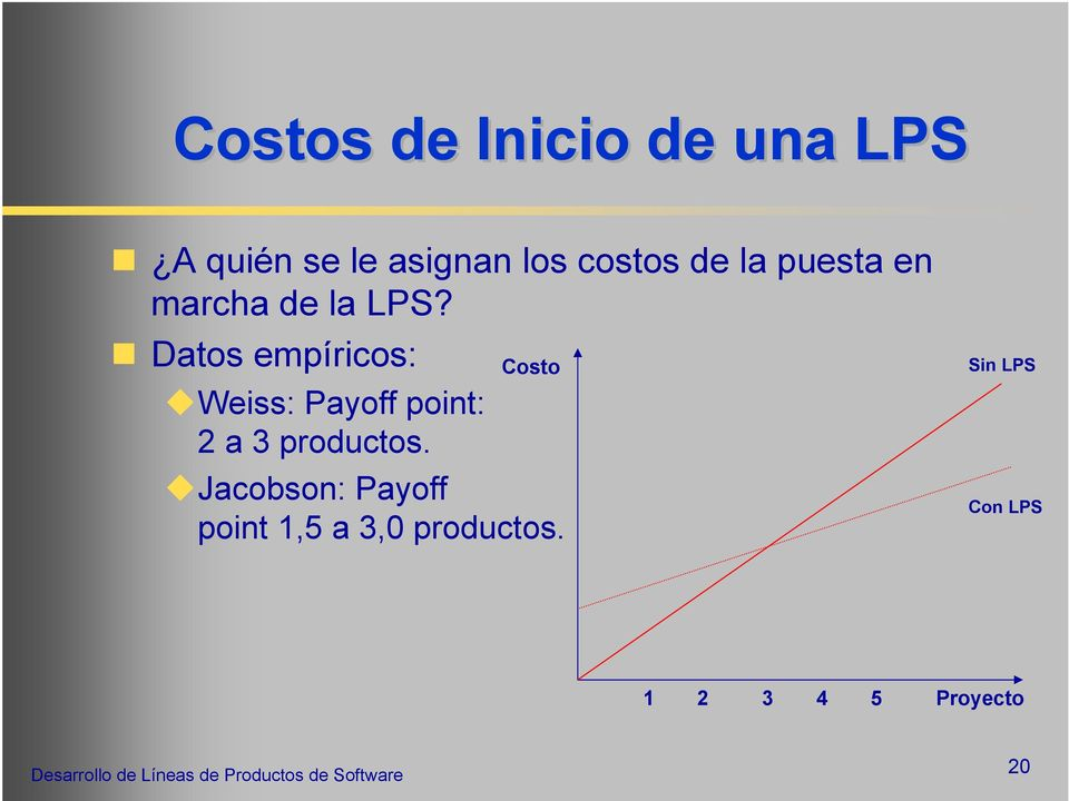 Datos empíricos: Costo Weiss: Payoff point: 2 a 3 productos.