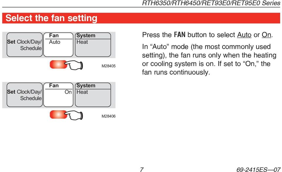 In Auto mode (the most commonly used setting), the fan runs only when the heating or cooling