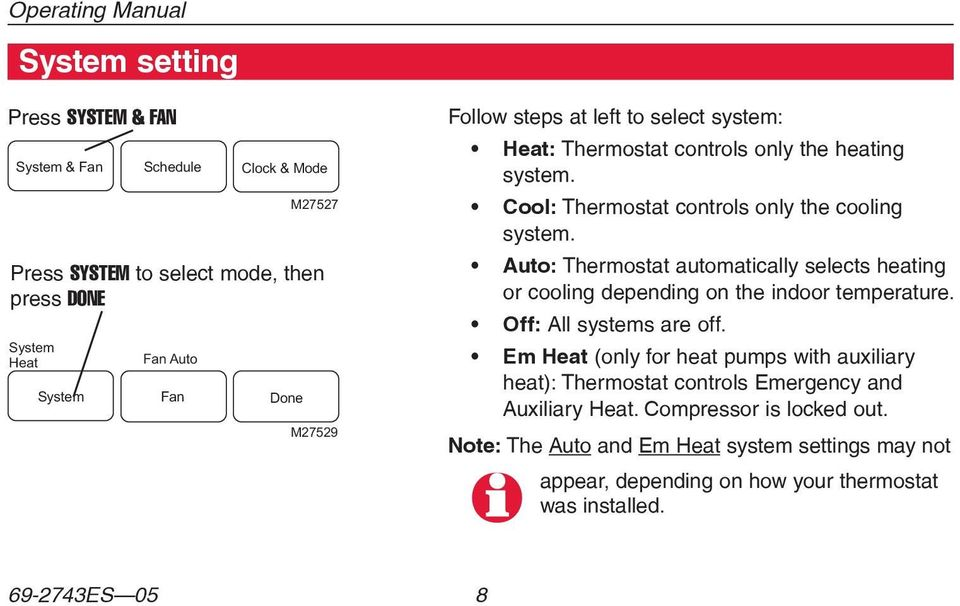 Auto: Thermostat automatically selects heating or cooling depending on the indoor temperature. Off: All systems are off.