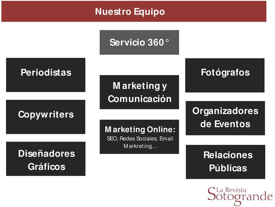 Marketing Online: SEO, Redes Sociales, Email