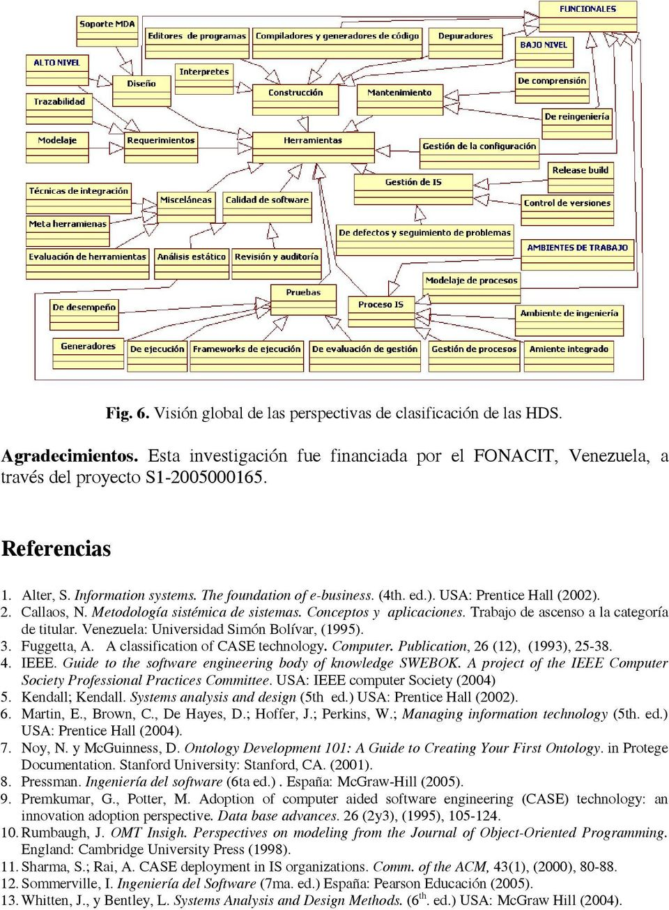 Trabajo de ascenso a la categoría de titular. Venezuela: Universidad Simón Bolívar, (1995). 3. Fuggetta, A. A classification of CASE technology. Computer. Publication, 26 (12), (1993), 25-38. 4. IEEE.