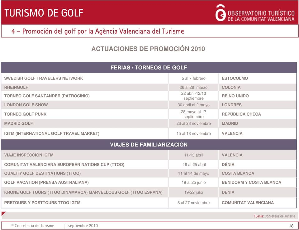 noviembre - abril ESTOCOLMO COLONIA REINO UNIDO LONDRES REPÚBLICA CHECA MADRID VALENCIA VALENCIA COMUNITAT VALENCIANA EUROPEAN NATIONS CUP (TTOO) QUALITY GOLF DESTINATIONS (TTOO) GOLF VACATION