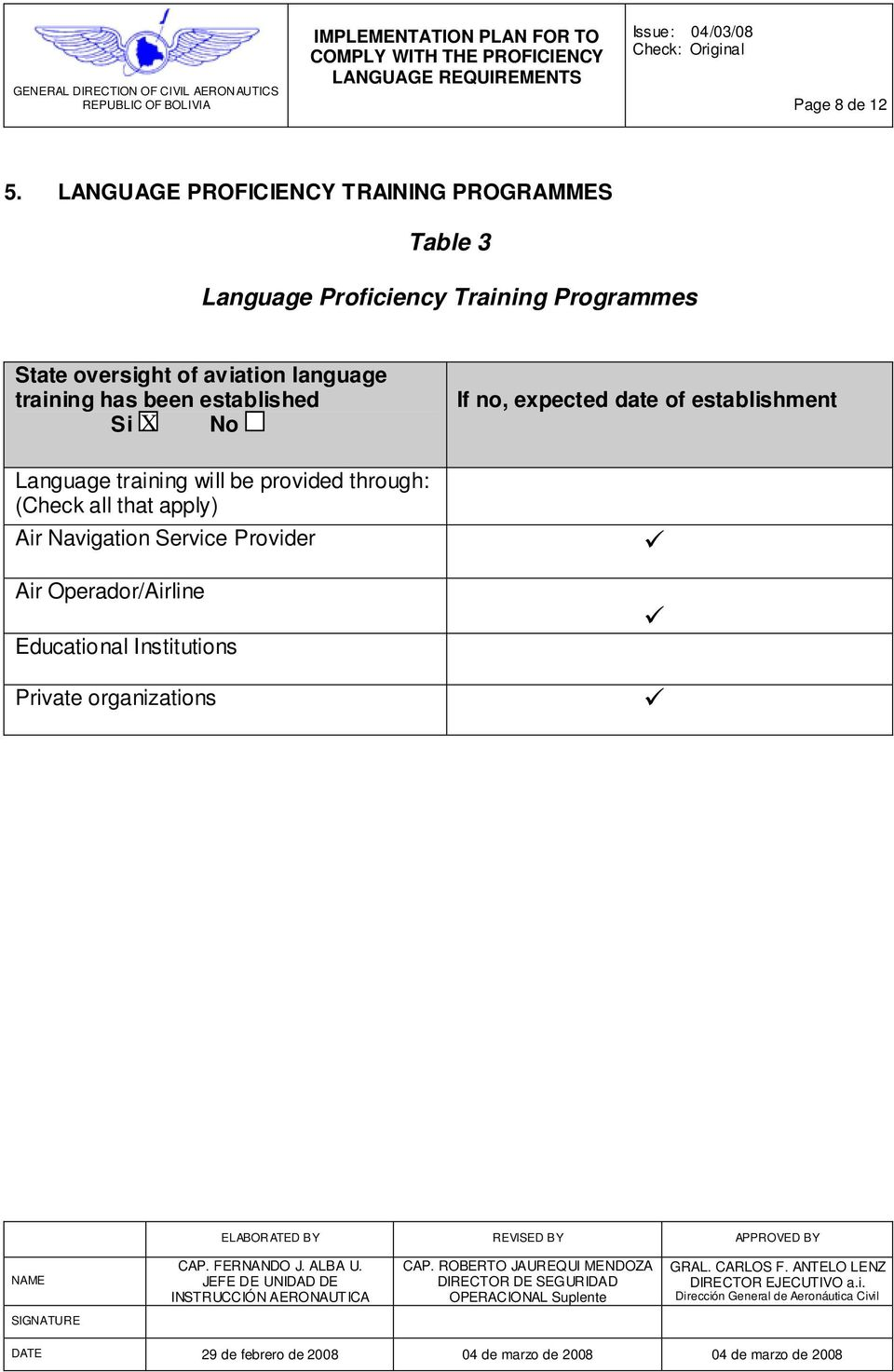 oversight of aviation language training has been established Si X No Language training will be
