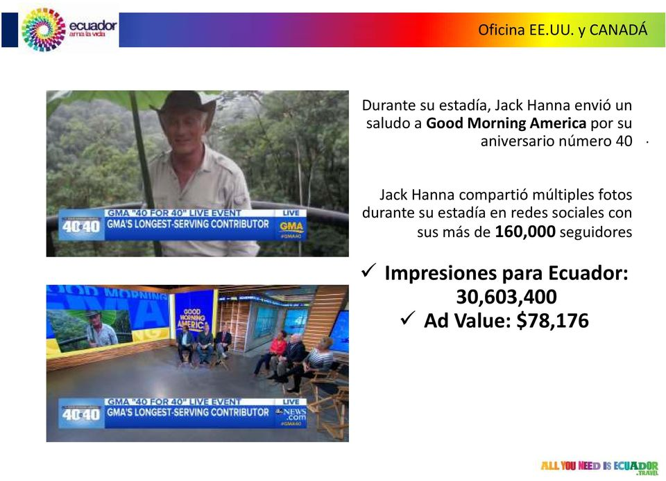 Jack Hannacompartió múltiples fotos durante su estadía en redes