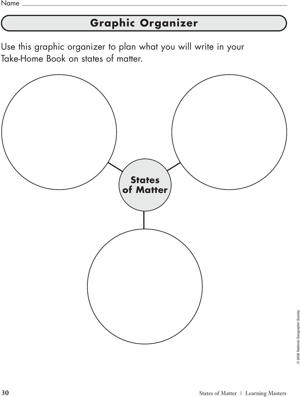 your Take-Home Book on states of matter.