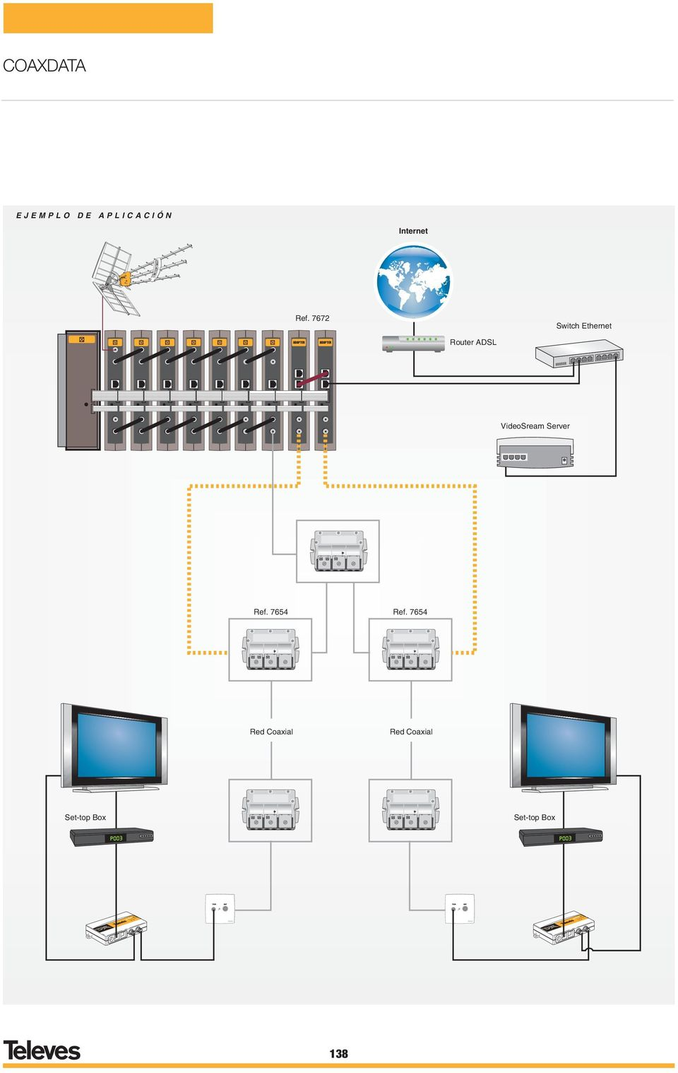 VideoSream Server Ref. 7654 Ref.