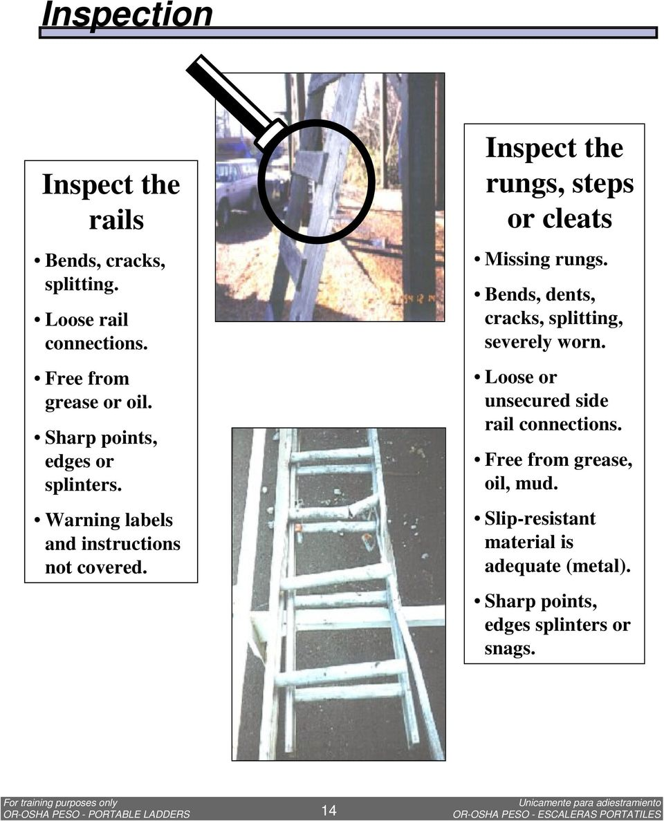 Inspect the rungs, steps or cleats Missing rungs. Bends, dents, cracks, splitting, severely worn.