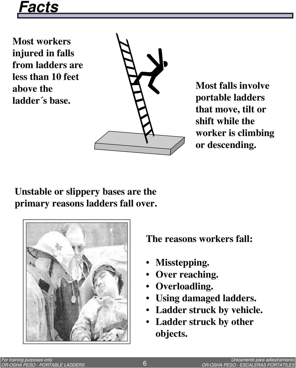 Unstable or slippery bases are the primary reasons ladders fall over. The reasons workers fall: Misstepping.