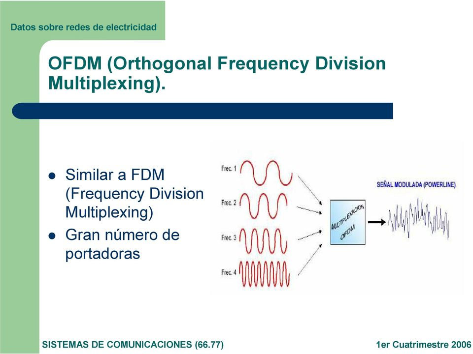 Similar a FDM (Frequency