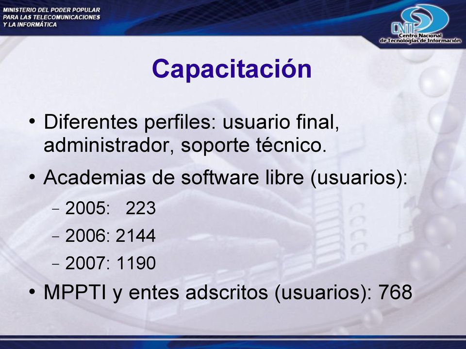 Academias de software libre (usuarios): 2005: