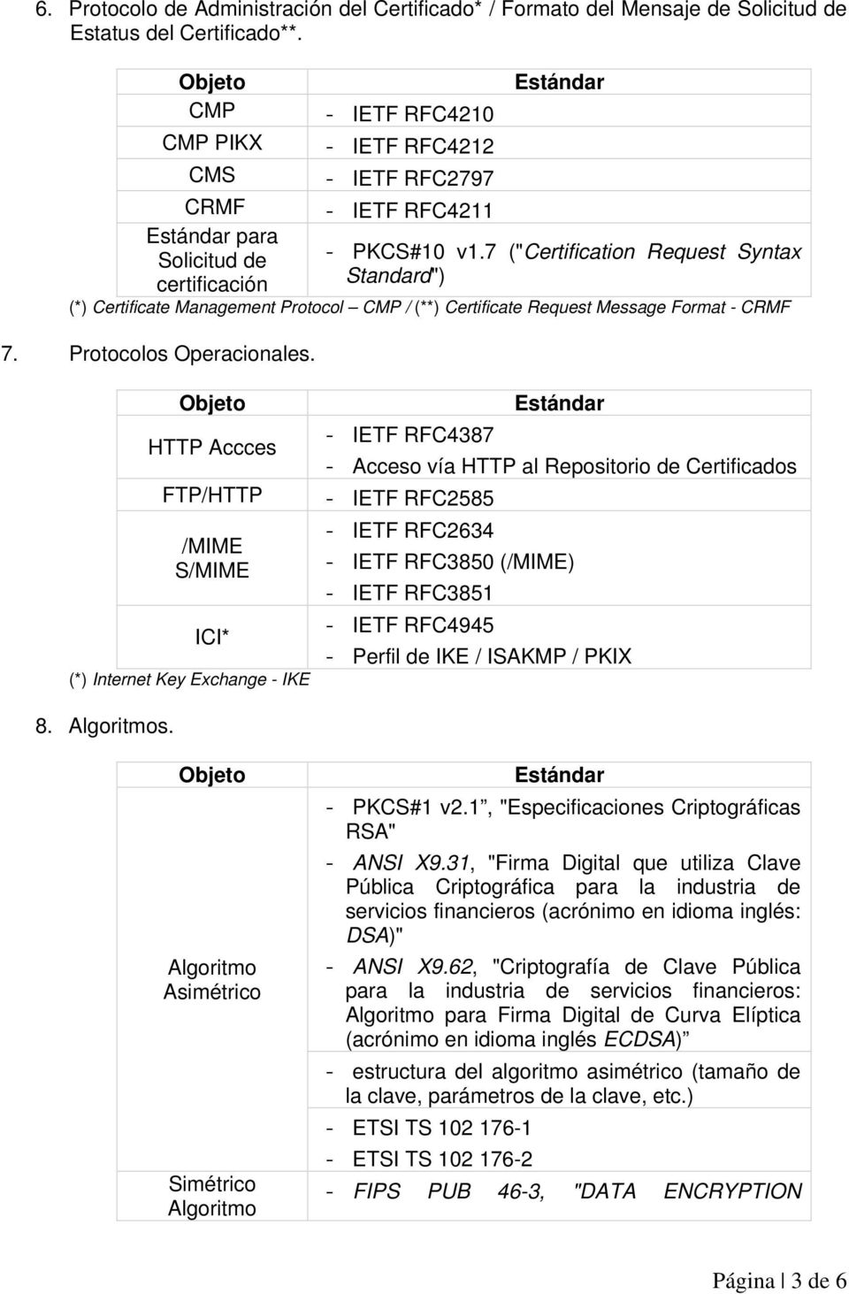 "7 (""Certification Request Syntax certificación Standard"") (*) Certificate Management Protocol CMP / (**) Certificate Request Message Format - CRMF 7. Protocolos Operacionales."