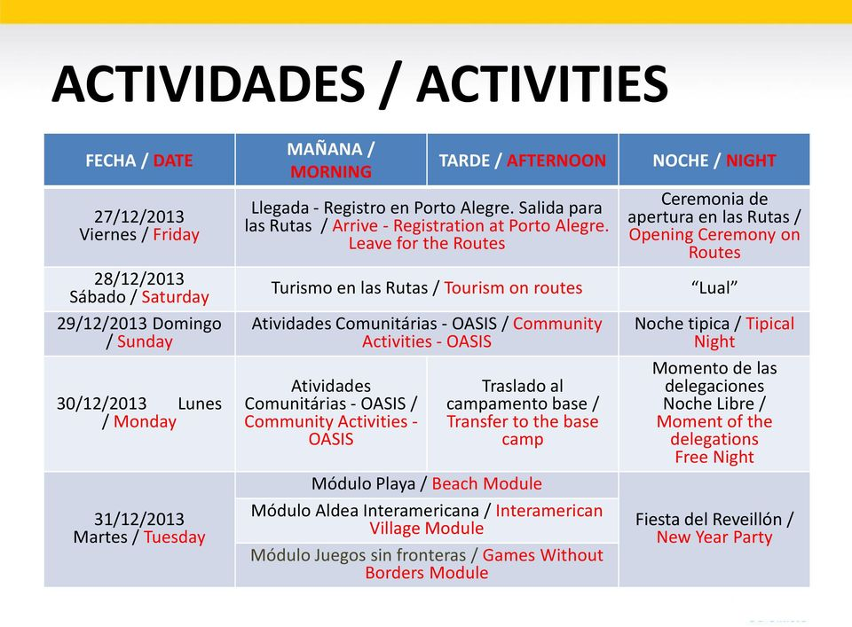 Leave for the Routes Turismo en las Rutas / Tourism on routes Atividades Comunitárias - OASIS / Community Activities - OASIS Atividades Comunitárias - OASIS / Community Activities - OASIS Traslado al