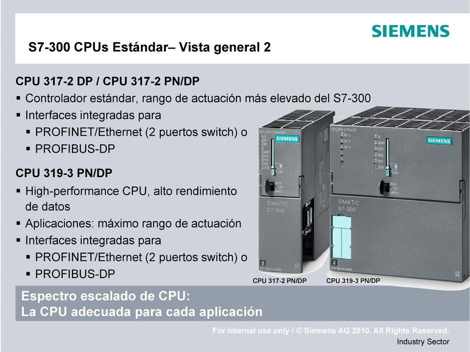 High-performance g p CPU,, alto rendimiento de datos Aplicaciones: máximo rango de actuación Interfaces integradas para