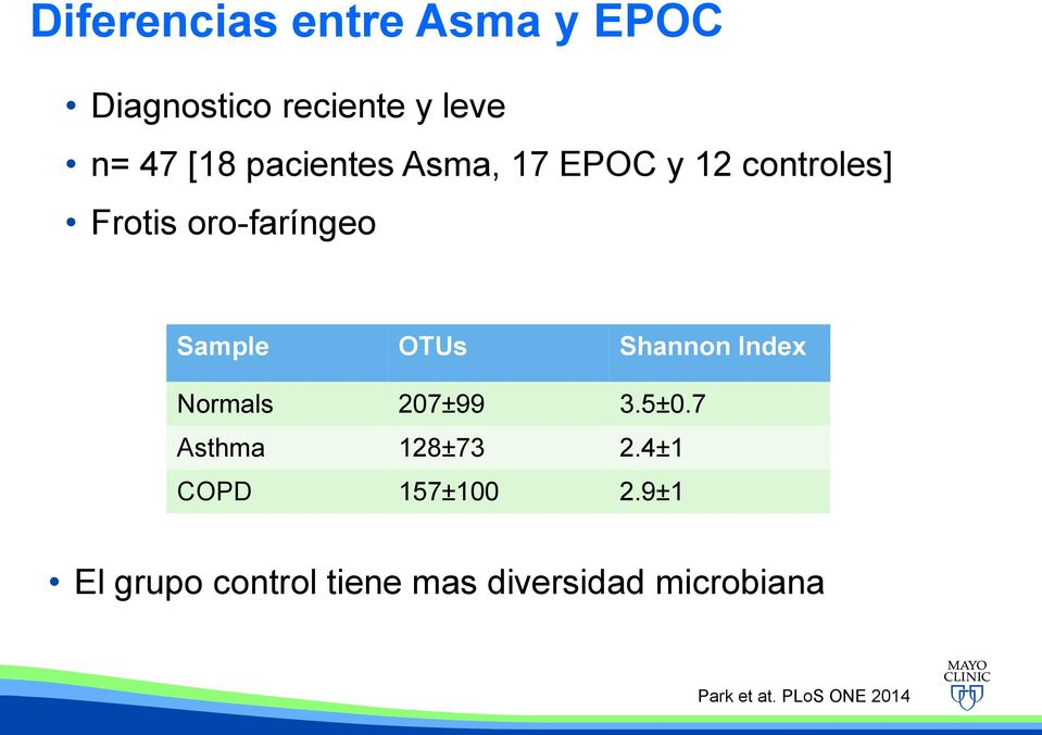 Shannon Index Normals 207±99 3.5±0.7 Asthma 128±73 2.4±1 COPD 157±100 2.