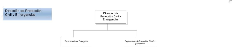 Protección Civil y Emergencias