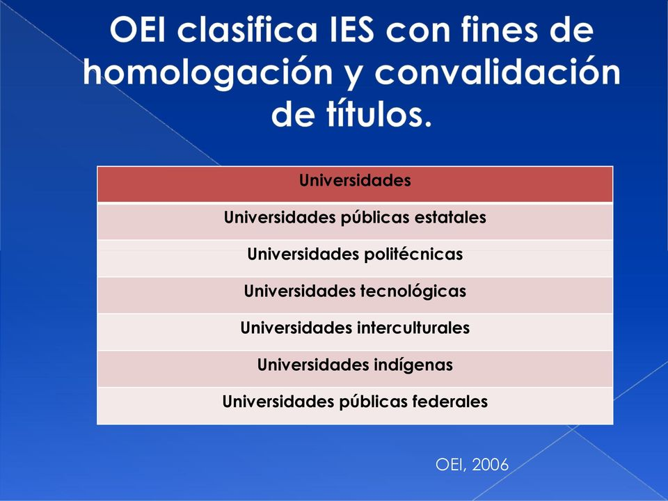 tecnológicas Universidades interculturales