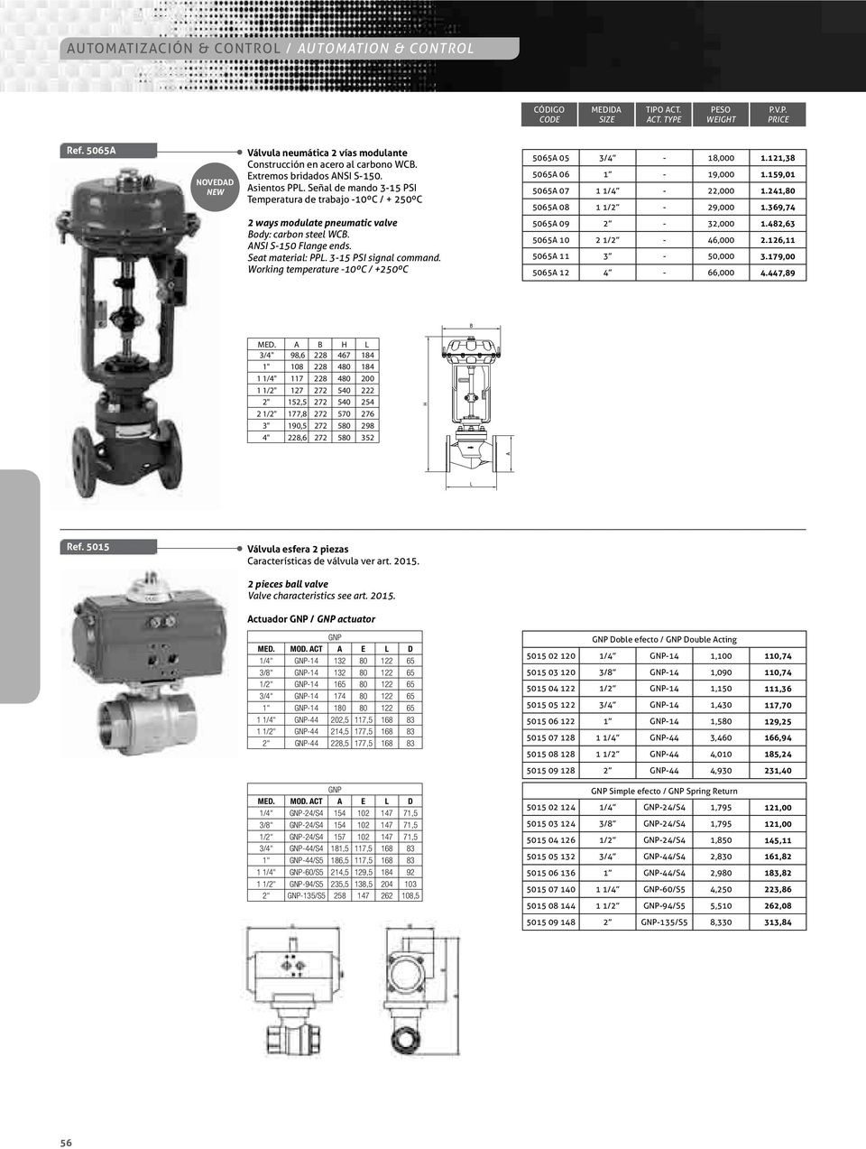 369,74 2 ways modulate pneumatic valve Body: carbon steel WCB. ANSI S-150 Flange ends. Seat material: PPL. 3-15 PSI signal command. Working temperature -10ºC / +250ºC 5065A 09 2-32,000 1.