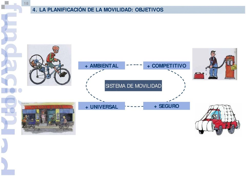 AMBIENTAL + COMPETITIVO