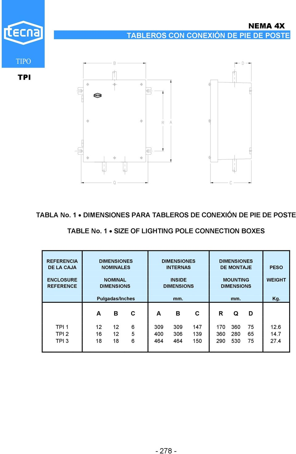 INTERNAS DE MONTAJE PESO ENCLOSURE NOMINAL INSIDE MOUNTING WEIGHT REFERENCE DIMENSIONS DIMENSIONS DIMENSIONS