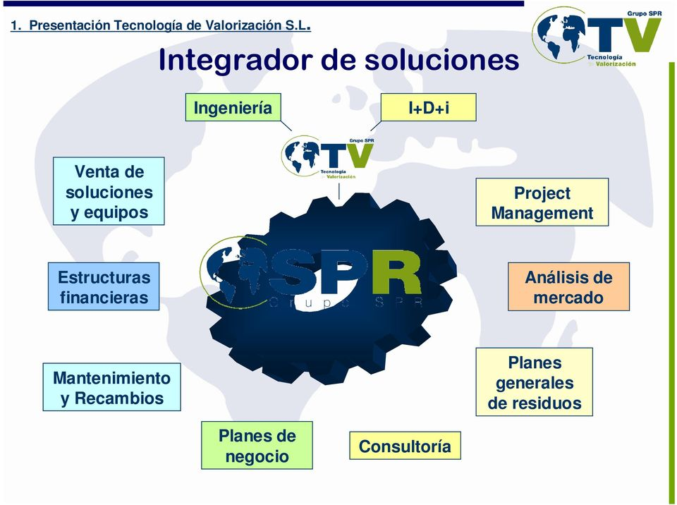 equipos Project Management Estructuras financieras Análisis de