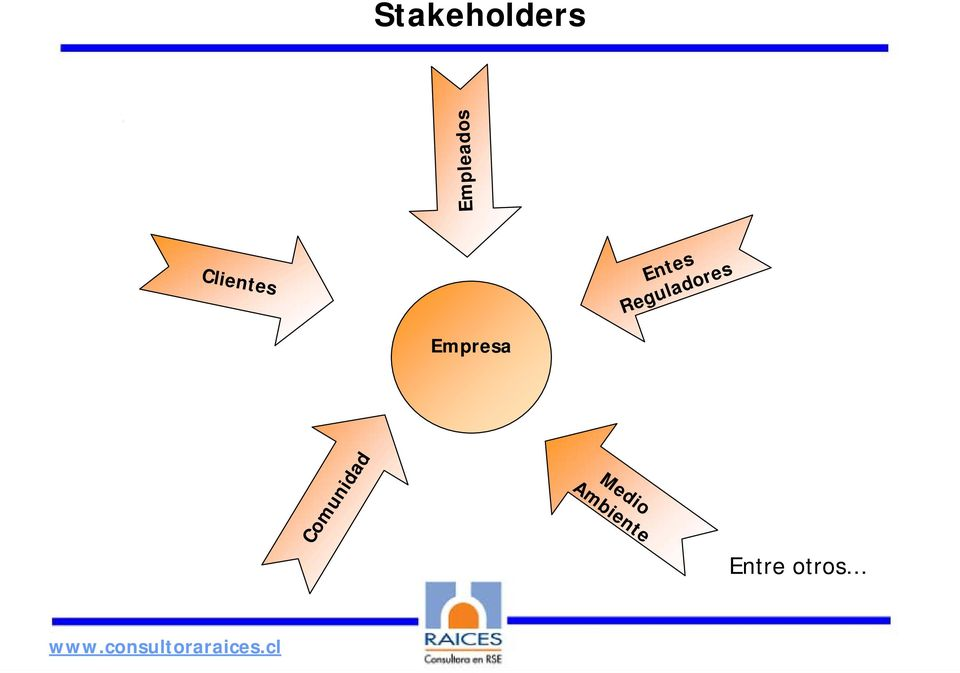cl Stakeholders Empleados