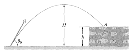 7 Type equation here. 1) In the figure a projectile is fired at a cliff of height h with an initial speed of 4.0 m/s directed at angle θo = 60.0 above the horizontal. The stone strikes at A point, 5.