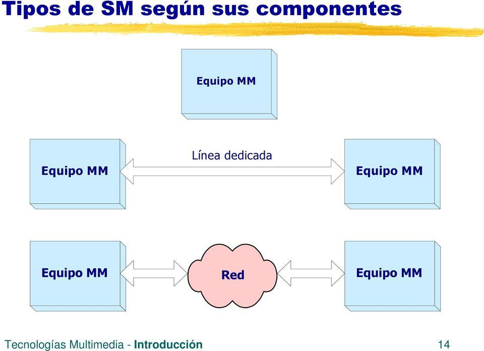 Equipo MM Equipo MM Red Equipo MM
