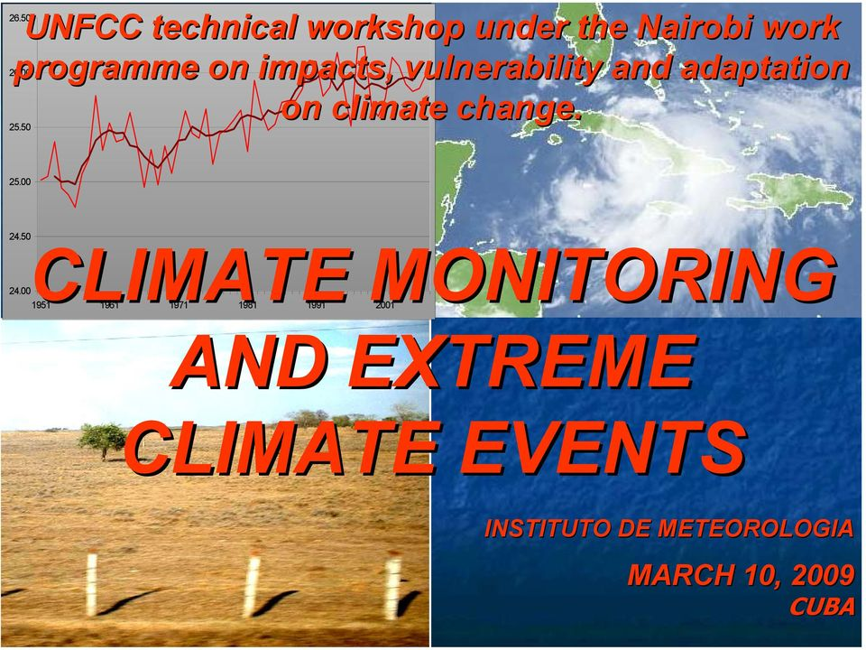 00 25.50 25.00 24.50 CLIMATE MONITORING 24.