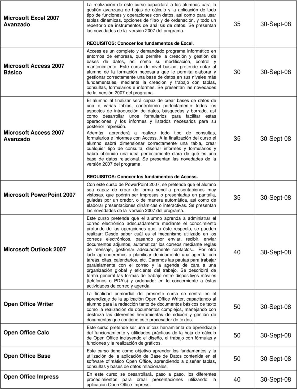 Microsoft Access 2007 Básico Microsoft Access 2007 REQUISITOS: Conocer los fundamentos de Excel.