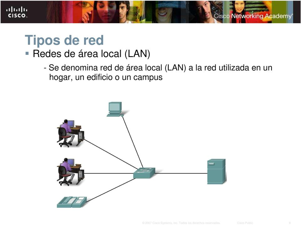 local (LAN) a la red utilizada en