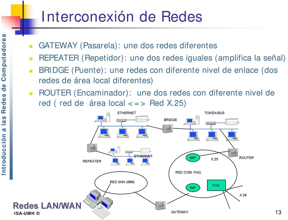 local diferentes) ROUTER (Encaminador): une dos redes con diferente nivel de red ( red de área local <=> Red