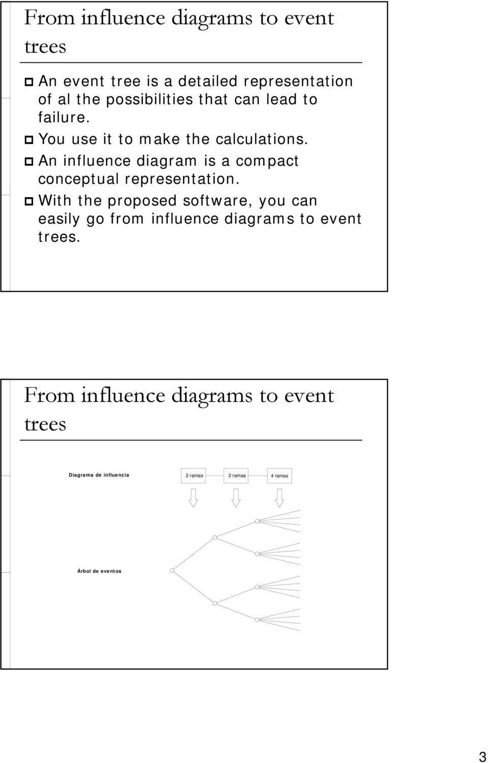 An influence diagram is a compact conceptual representation.