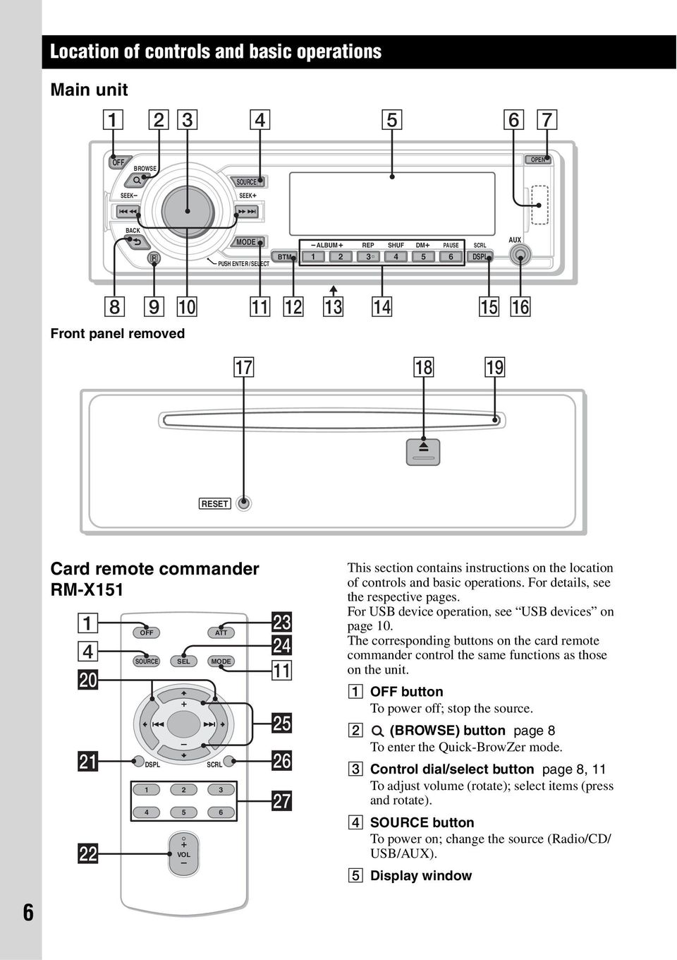 the location of controls and basic operations. For details, see the respective pages. For USB device operation, see USB devices on page 10.