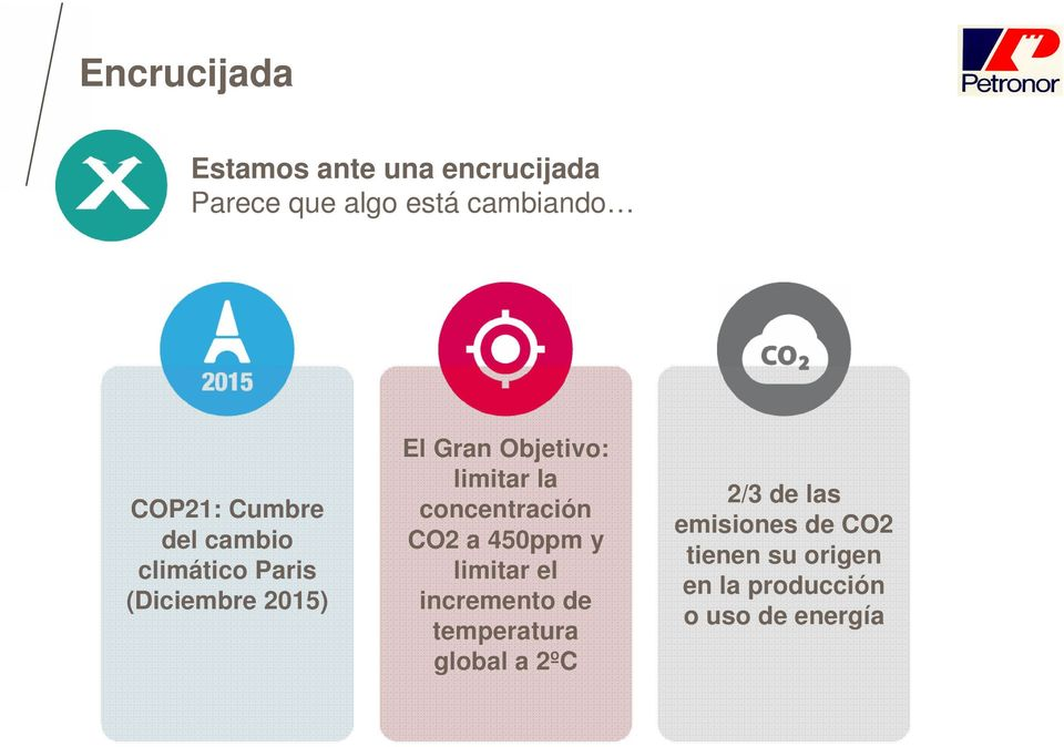 la concentración CO2 a 450ppm y limitar el incremento de temperatura global a