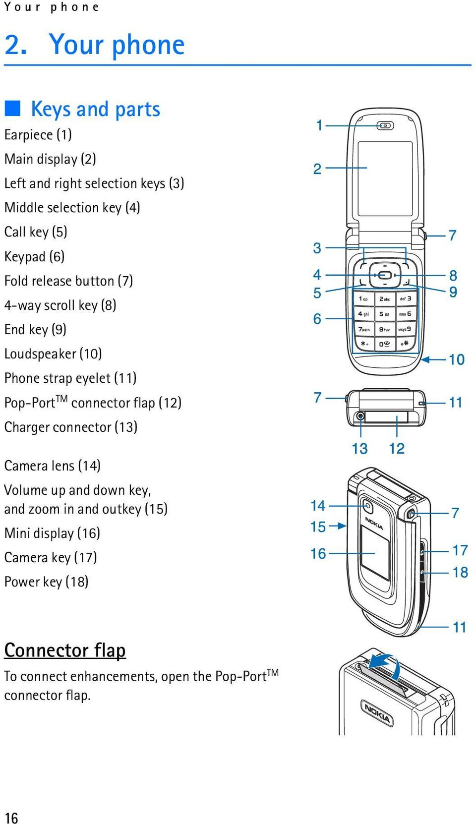 (5) Keypad (6) Fold release button (7) 4-way scroll key (8) End key (9) Loudspeaker (10) Phone strap eyelet (11) Pop-Port TM