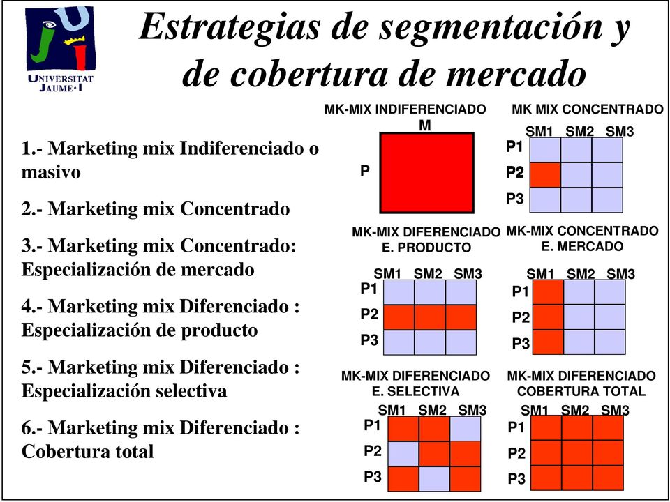 - Marketing mix Diferenciado : Especialización selectiva 6.
