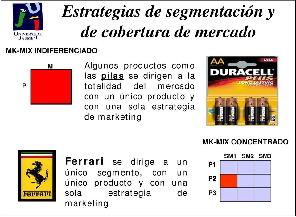 único producto y con una sola estrategia de marketing MK-MIX CONCENTRADO Ferrari