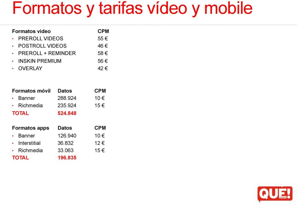 Datos CPM Banner 288.924 10 Richmedia 235.924 15 TOTAL 524.