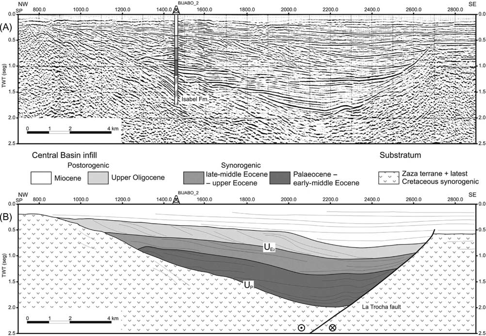 International Geology Review Figure 8. NW SE seismic section (A) and line drawing (B) of the Central Basin showing a half-graben geometry associated with the La Trocha fault.