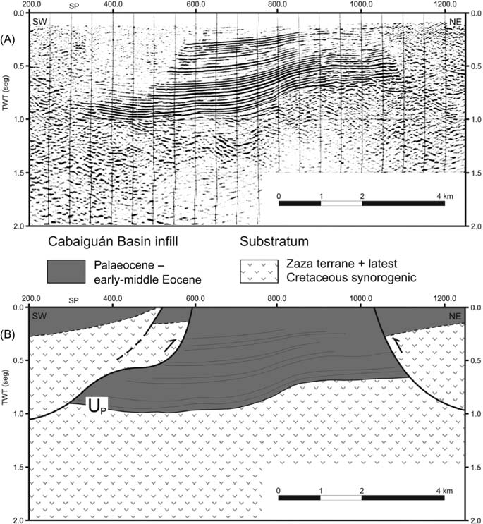 I. Cruz-Orosa et al. Figure 9. SW NE seismic section (A) and line drawing (B) of the Cabaiguán Basin showing thrust faults as a main structural feature.