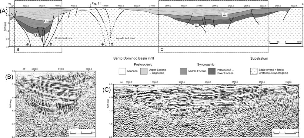 International Geology Review Figure 10. E W line drawing (A) and seismic sections of the Santo Domingo Basin showing two depocentres located to the west (B) and east (C), respectively.