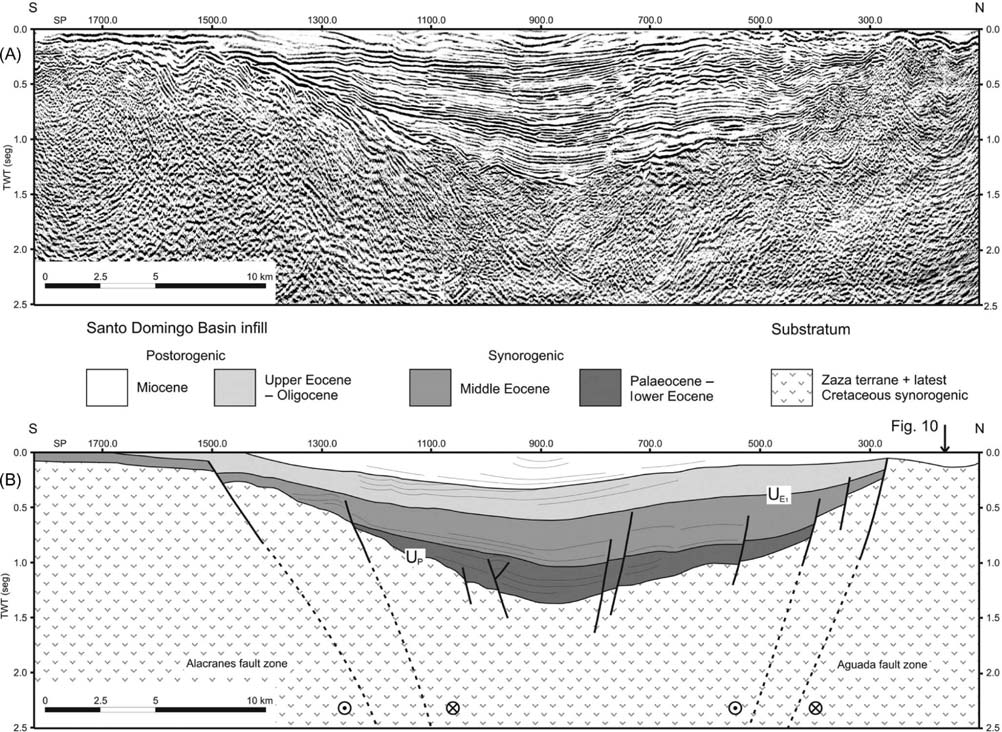 I. Cruz-Orosa et al. Figure 11. N S seismic section (A) and line drawing (B) of the Santo Domingo Basin showing a depocentre striking ESE WNW.