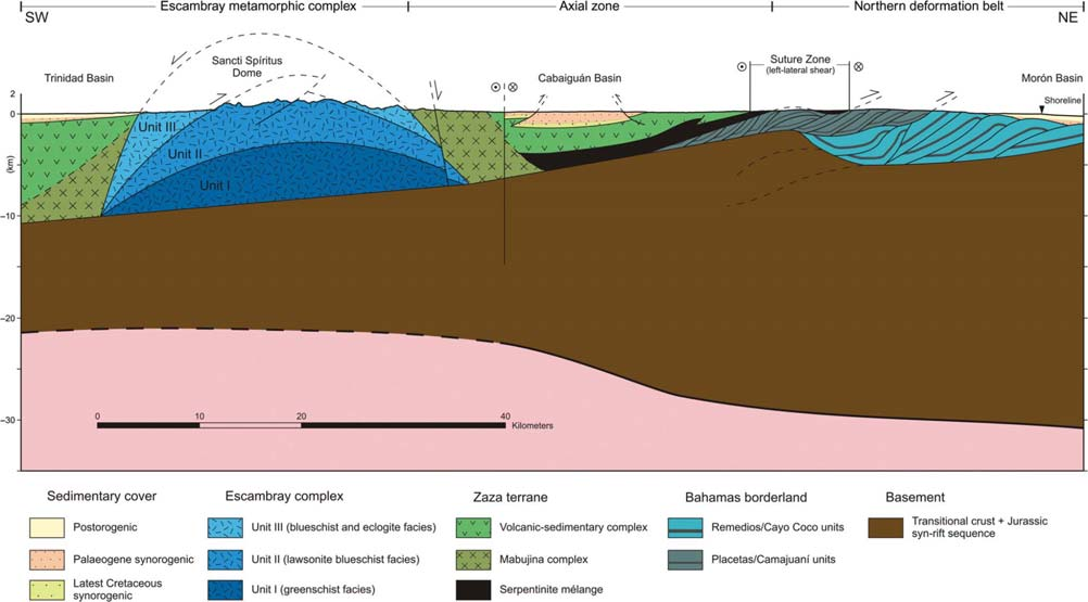I. Cruz-Orosa et al. Figure 14. Upper crustal transect through the Las Villas block. Moho boundary is compiled from Otero et al.