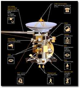 In some ways, the Cassini spacecraft has senses better than our own.