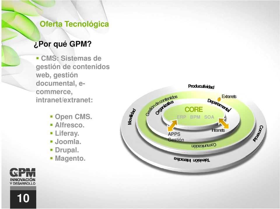 documental, e- commerce, intranet/extranet: Open CMS.
