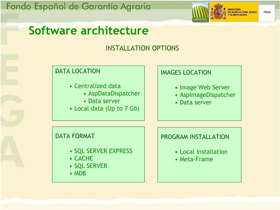 Image Web Server AspImageDispatcher Data server DATA FORMAT SQL SERVER